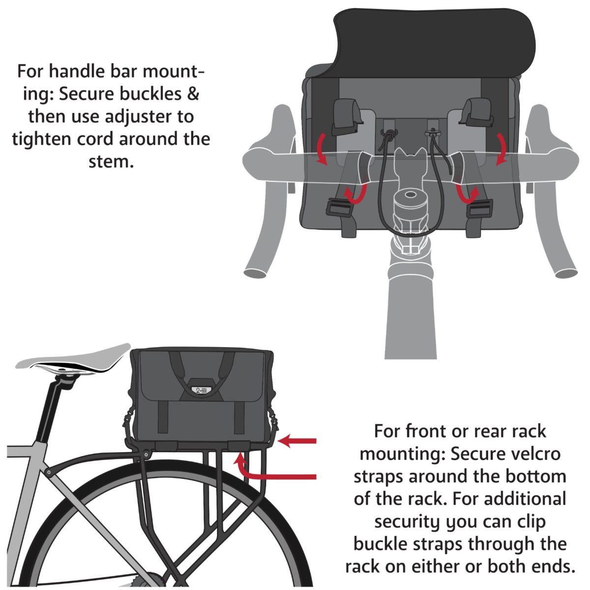 Two Wheel Gear – Dayliner Box Bag – Instructions