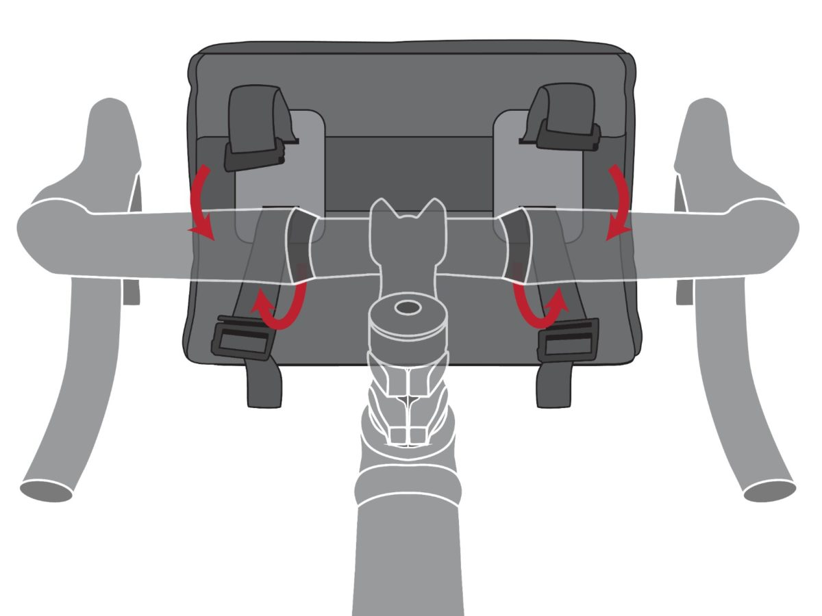 Two Wheel Gear – Dayliner Mini Handlebar Bag – Instructions